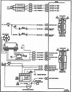 1992 Chevy S