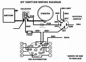 Coil Wiring Diagram Chevy - Wiring Diagrams Image Free