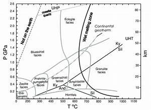 Figure A8  Pressure