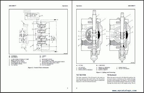 Hyster Class Electric Motor Rider Trucks Repair Manuals Pdf