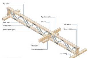 engineered floor joists span brilliant on floor in