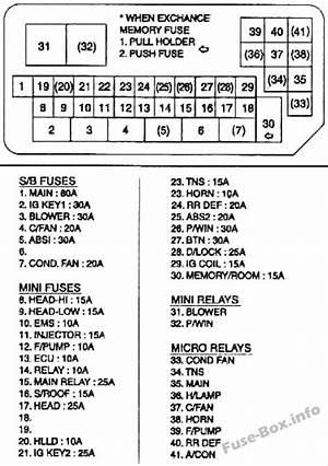 under the hood fuse box diagram 2002 kia rio - wiring diagram system  plunge-norm-a - plunge-norm-a.ediliadesign.it  ediliadesign.it