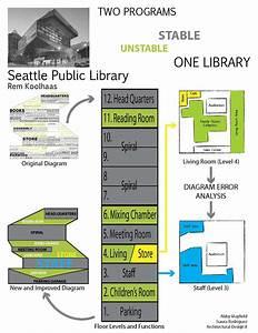 Seattle Public Library Diagram Analysis