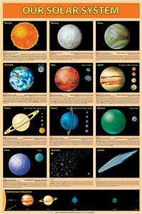 Free Astronomy Home Study {Printable Set} - The Natural ...