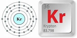 Facts About Krypton