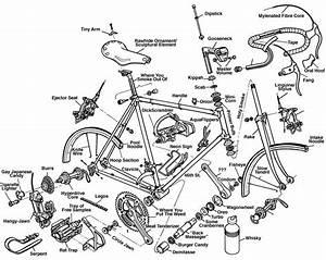 Bike Parts Diagrams