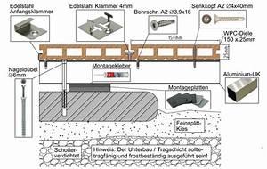 Wpc Dielen Auf Balkon Verlegen : wpc bpc montageanleitung verlegeanleitung zu selbst ~ Michelbontemps.com Haus und Dekorationen