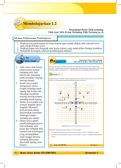 Seperti diketahui, matematika merupakan ilmu pasti yang bisa diasah dengan banyak berlatih. Buku Lks Matematika Kelas 8 Semester 1 Kurikulum 2013 ...