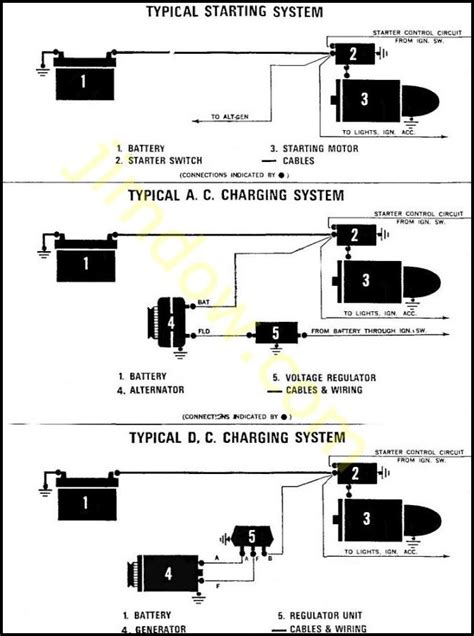 Car Wiring Diagram For Alternator And Starter by Diagram Page