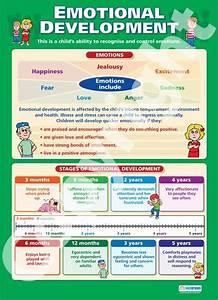 751 Best Developmental Stages Milesstones Learning Styles