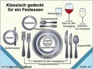 Tisch Richtig Eindecken : blog and essen on pinterest ~ Lizthompson.info Haus und Dekorationen
