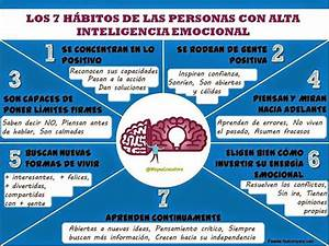 Laura Ferrera On Twitter   U0026quot 7 H U00e1bitos De Las Personas Con