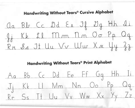 handwriting without tears letter templates cursive or print in everyday writing fountainpens