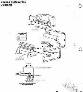 Ford 460 Coolant Flow Diagram