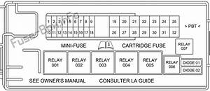 2007 Lincoln Fuse Box Diagram