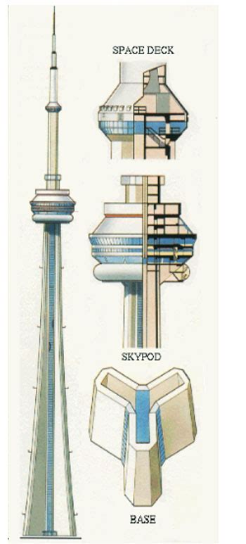 CN Tower   Data, Photos & Plans   WikiArquitectura