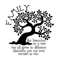 Branches of Our Family Is Like a Tree
