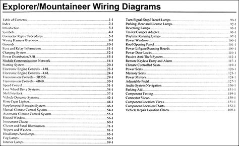 Ford Explorer Mercury Mountaineer Wiring Diagram