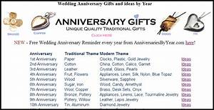 17th year anniversary gift gift ftempo With 17th wedding anniversary gift