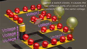 Electric Circuits  Basics Of The Voltage And Current Laws