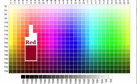PrintPatternProject: Colour Chart