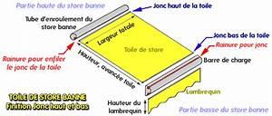 Lambrequin Store Banne : comment changer et remplacer une toile de store banne ~ Melissatoandfro.com Idées de Décoration