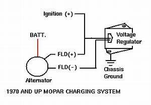 charging system overview With mymoparquot has simplified wiring diagrams that are completely different