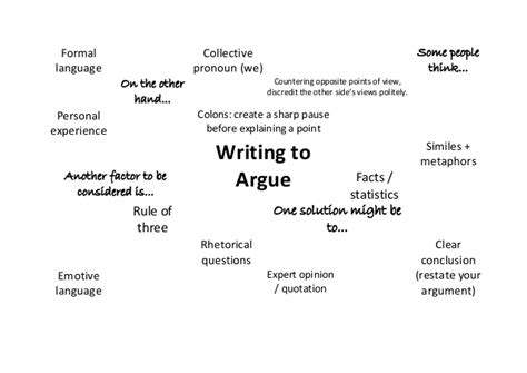 structure of a covering letters writing to argue