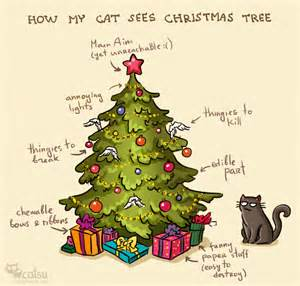 how cats see christmas trees comic by catsu