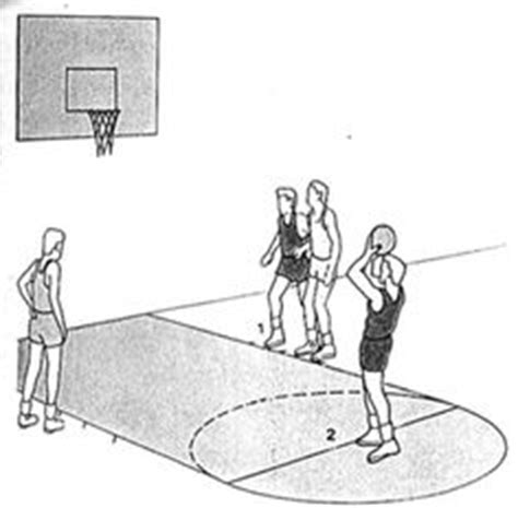 images  basketball diagrams essentials