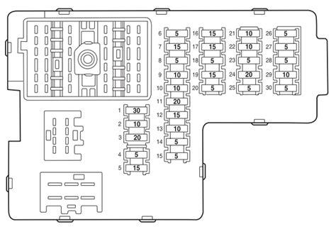 lincoln aviator   fuse box diagram auto genius