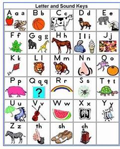 2 abc teaching With alphabet pictures for each letter