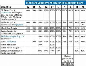 Medicare Supplement Uia