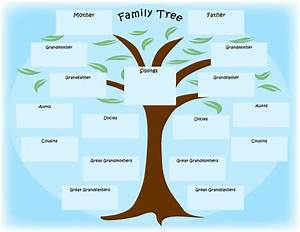 Family tree template fotolipcom rich image and wallpaper for Draw a family tree template