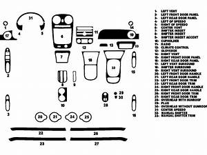 Diagram  Chevy Hhr Fuse Panel Full Version Hd Quality Fuse Panel