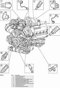 Jaguar Xj8 Engine Sensor Diagram