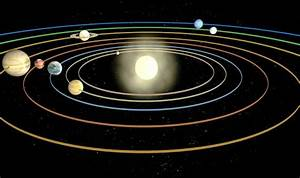 Helical Model of Solar System Milky Way (page 2) - Pics ...