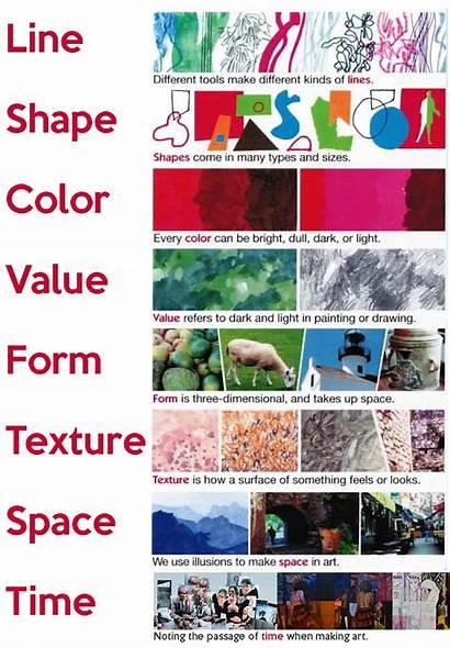 Elements Principles Google Space Line Different Lines