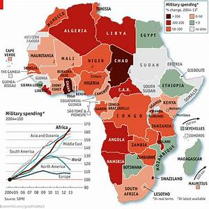 Top 5 : Stronge... African Countries
