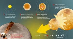 Psyche Asteroid Hits Mars