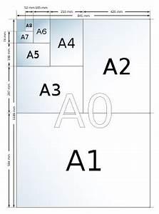 Format Raisin Dimension : format de papier wikip dia ~ Melissatoandfro.com Idées de Décoration