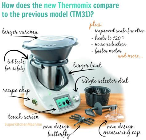Thermomix TM5: The New Kid on the Block