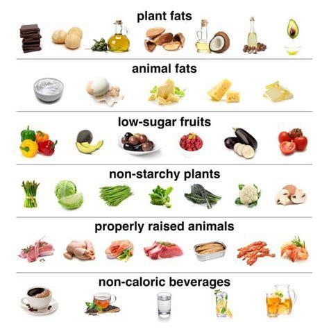 start   carb diet