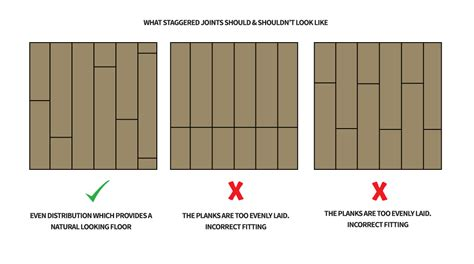 how to stagger laminate flooring golden rules for laying a wooden floor