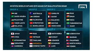 world cup qualifying