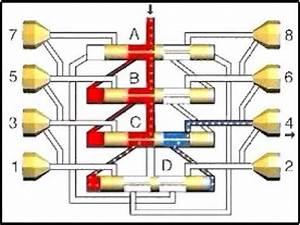Ad Auto Distribution : auto lube progressive distributor operation youtube ~ Maxctalentgroup.com Avis de Voitures
