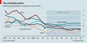 No country for young people | The Economist