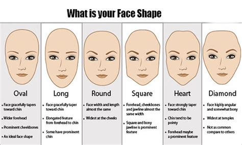 how to choose a hairstyles for your face shape best