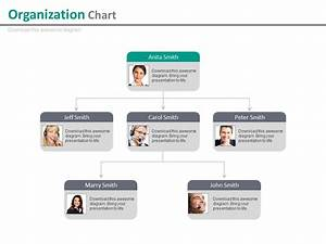 power point org chart template - multilevel company organizational chart for employee