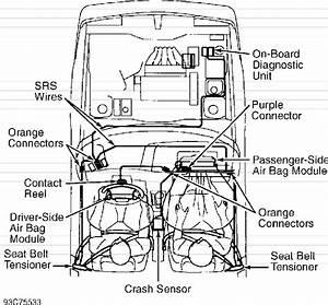 service manualvolvo pictures With hose diagram volvo 850 s70 v70 c70 volvo 960 vacuum diagrams volvotips